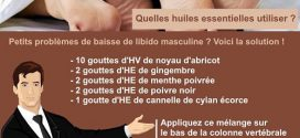 Libido masculine en berne : Voici la solution !