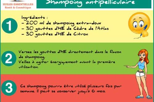 shampoing pellicules huile essentielle-blog