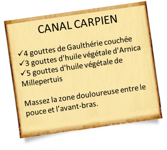 syndrome du canal carpien gaulthérie
