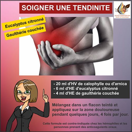 tennis elbow tendinite