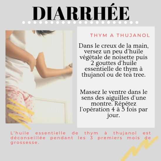 HE thym à thujanol diarrhée